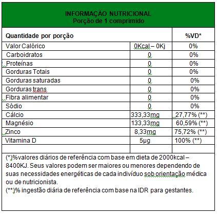 Ca Mg Zn tabela